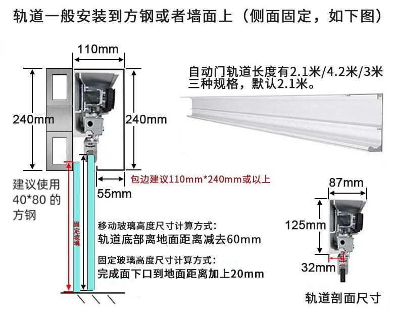 125自动门电机轨道尺寸