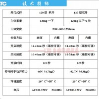 ltc自动门技术指标
