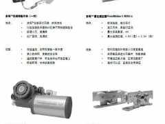 多玛68自动门电机  68自动门 郑州多玛ES68自动门代理商