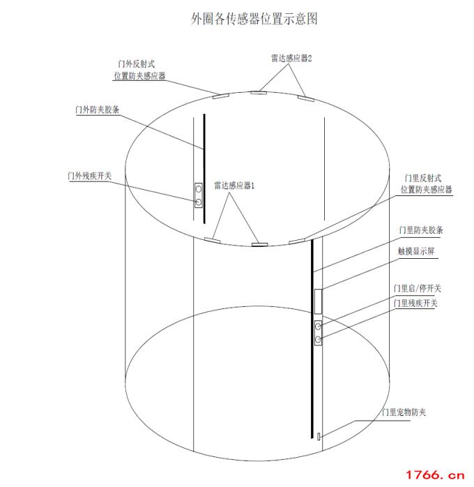 外圈感应器示意图3-9.png